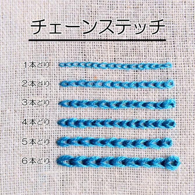 縫い チェーン 方 ステッチ